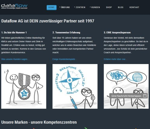 Dataflow AG   Ihr Partner für SEO  Online Marketing  Seminare  Social Media  e Shop  Webdesign. Dataflow AG Öffnungszeit